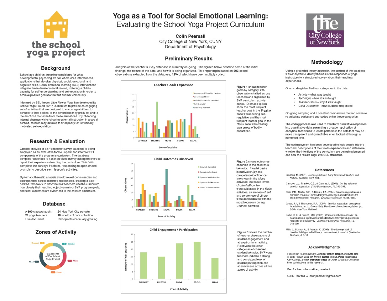 The School Yoga Project And Social Emotional Learning Research Little Flower Yoga